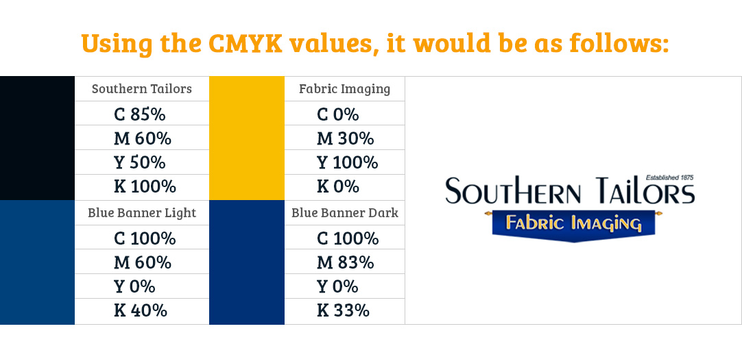 Picture of CMYK values used for logo printing